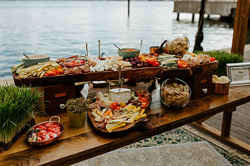 Inventory Feature: Food Displays